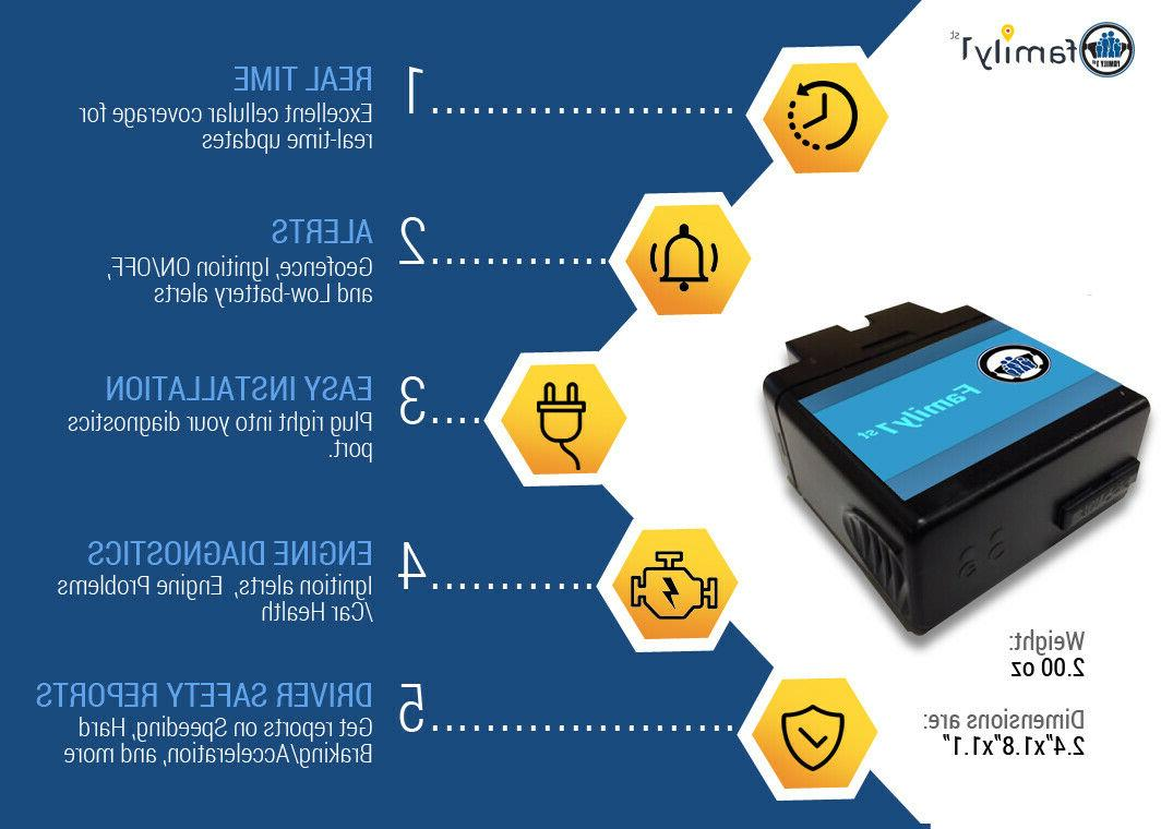 real time gps tracker obd tracking device